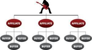 affiliate system